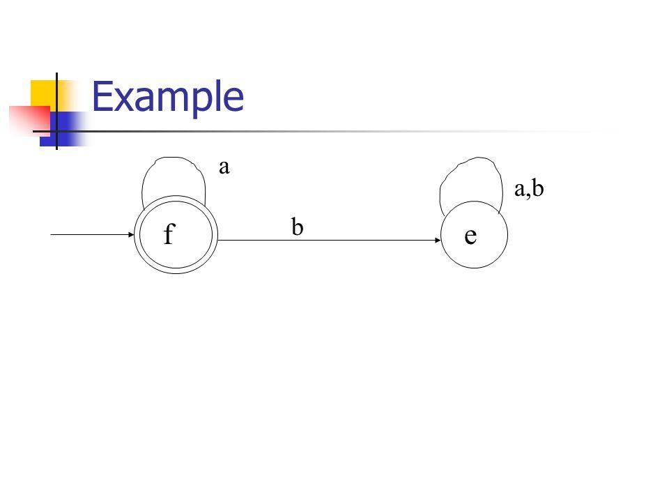 Example a a,b b f e
