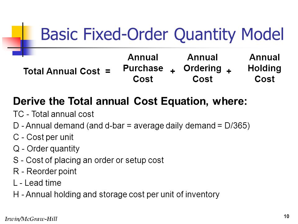 Irwin/McGraw-Hill 10 Basic Fixed-Order Quantity Model Total Annual Cost = Annual Purchase Cost Annual Ordering Cost Annual Holding Cost ++ Derive the