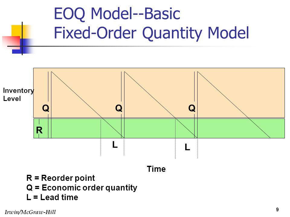 Irwin/McGraw-Hill 9 EOQ Model--Basic Fixed-Order Quantity Model R = Reorder point Q = Economic order quantity L = Lead time L L QQQ R Time Inventory Level