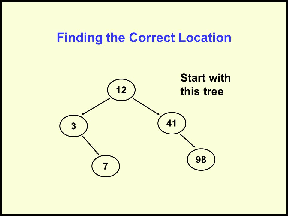 Finding the Correct Location 12 3 7 41 98 Start with this tree