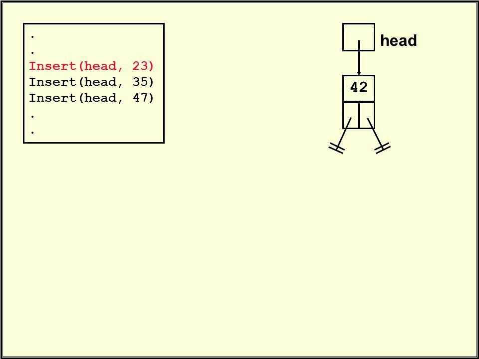 head 42. Insert(head, 23) Insert(head, 35) Insert(head, 47).