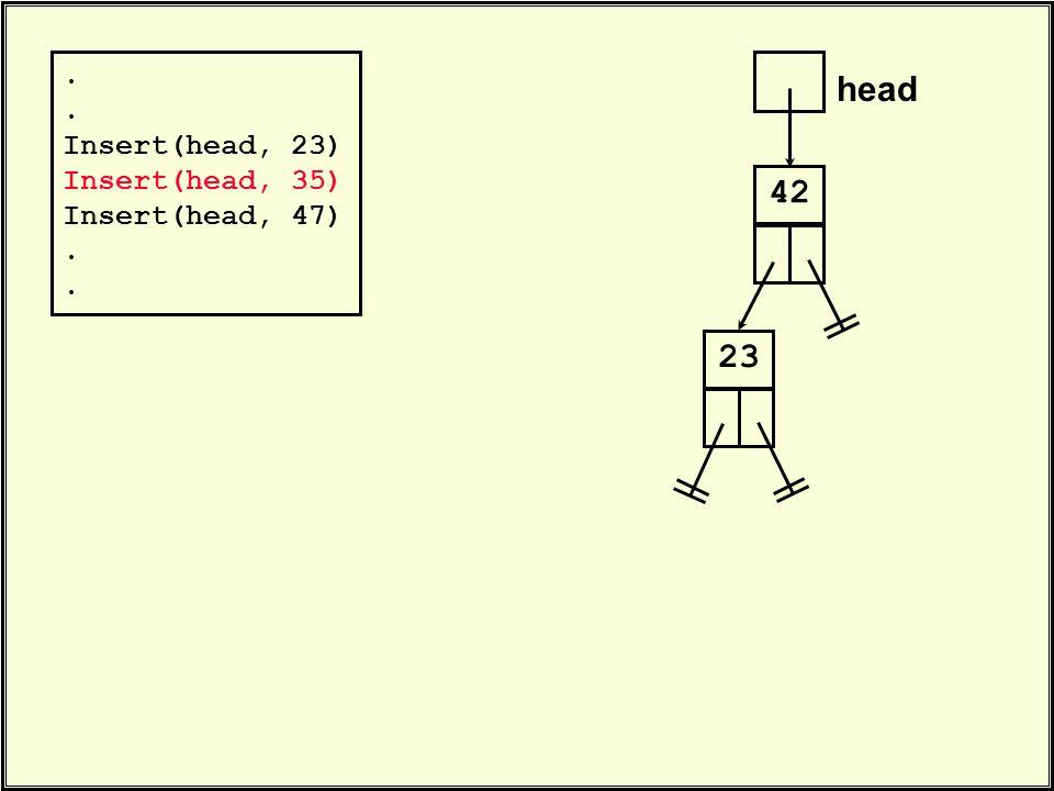 head 42. Insert(head, 23) Insert(head, 35) Insert(head, 47). 23