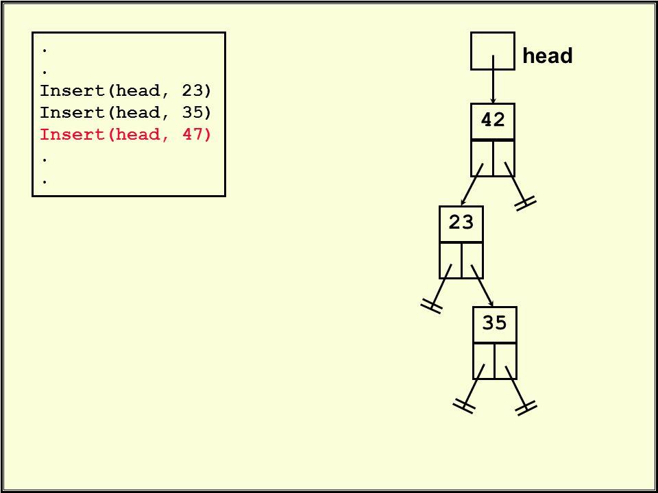 head 42. Insert(head, 23) Insert(head, 35) Insert(head, 47). 23 35