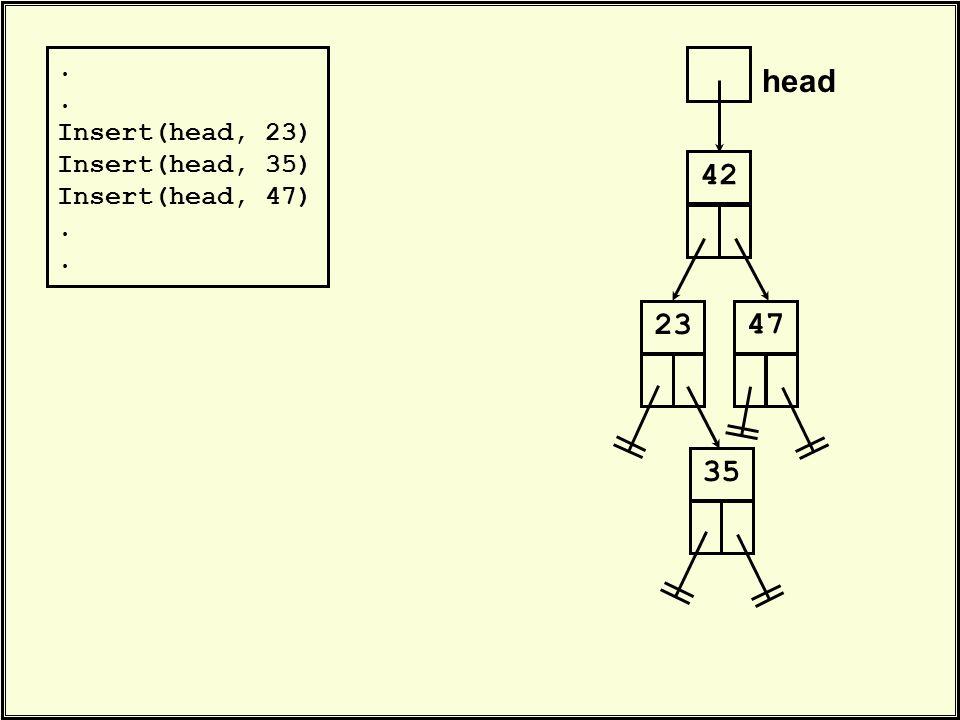head 42. Insert(head, 23) Insert(head, 35) Insert(head, 47). 23 35 47
