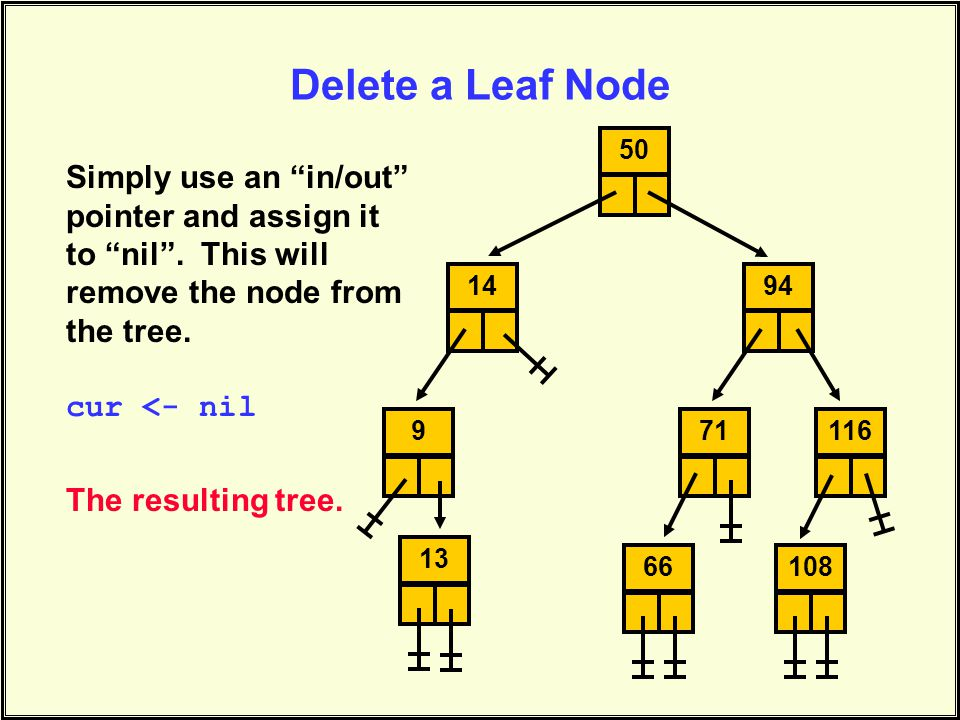 Delete a Leaf Node Simply use an in/out pointer and assign it to nil.