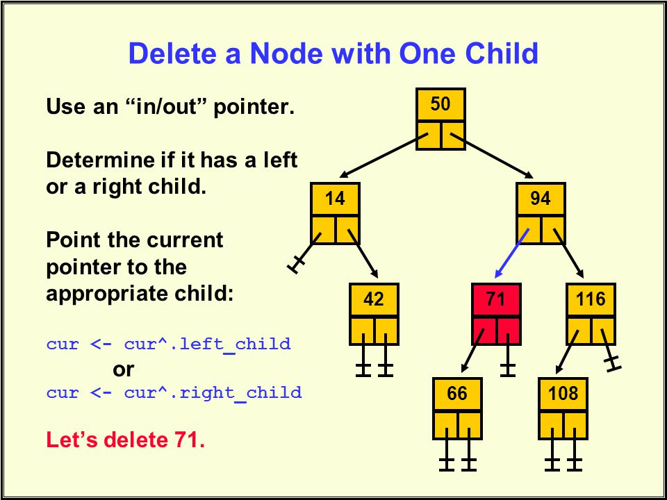 Delete a Node with One Child Use an in/out pointer.