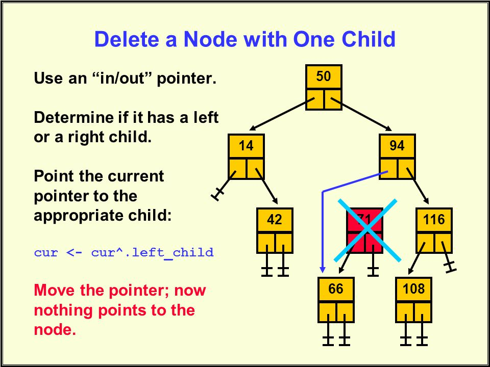 Delete a Node with One Child Use an in/out pointer. Determine if it has a left or a right child. Point the current pointer to the appropriate child: c
