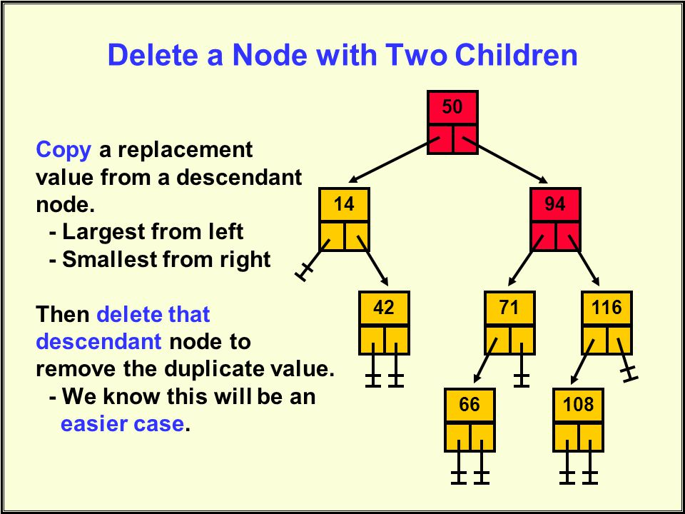 Delete a Node with Two Children Copy a replacement value from a descendant node.