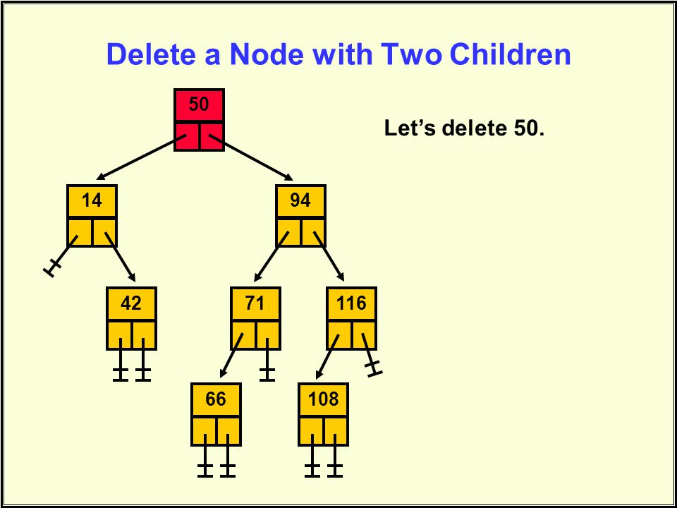 Delete a Node with Two Children 145094711161086642 Lets delete 50.