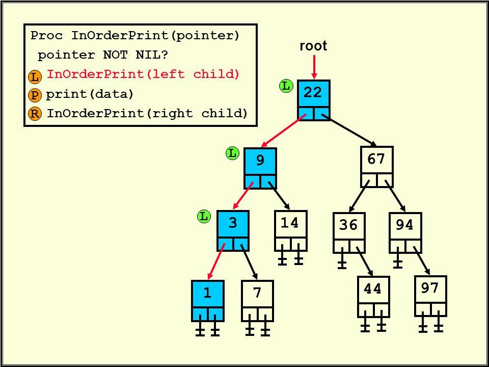 Proc InOrderPrint(pointer) pointer NOT NIL? InOrderPrint(left child) print(data) InOrderPrint(right child) 22 root 6736314447949719 L P R L L L
