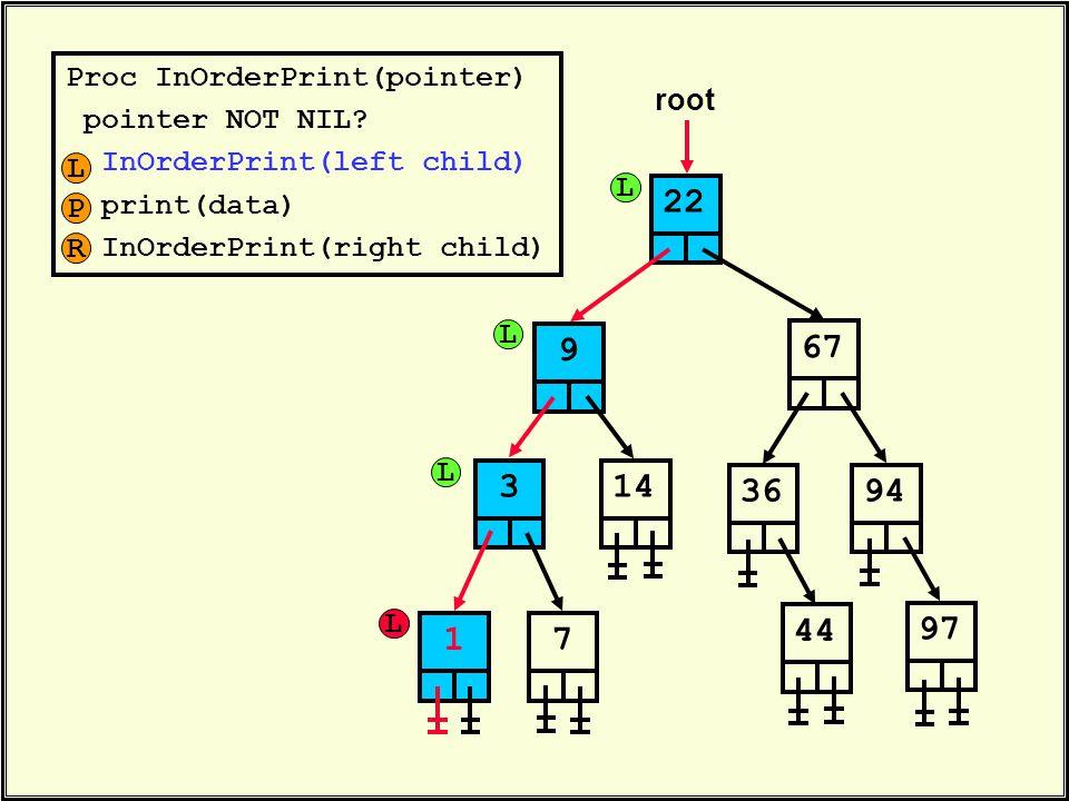 Proc InOrderPrint(pointer) pointer NOT NIL? InOrderPrint(left child) print(data) InOrderPrint(right child) 22 root 6736314447949719 L P R L L L L
