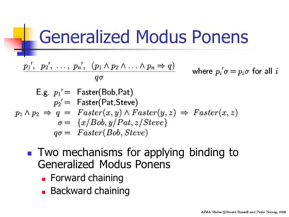 Generalized Modus Ponens Two mechanisms for applying binding to Generalized Modus Ponens Forward chaining Backward chaining