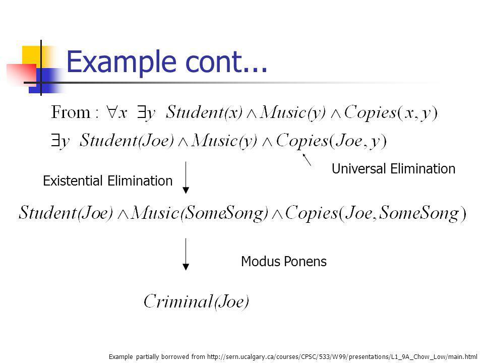 Example cont... Universal Elimination Existential Elimination Example partially borrowed from http://sern.ucalgary.ca/courses/CPSC/533/W99/presentatio