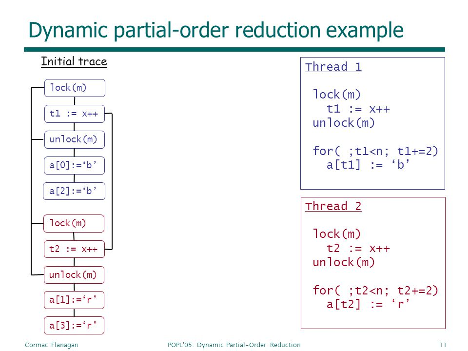 POPL 05: Dynamic Partial-Order ReductionCormac Flanagan11 Dynamic partial-order reduction example Initial trace unlock(m) t1 := x++ lock(m) a[0]:=b a[2]:=b unlock(m) t2 := x++ lock(m) a[1]:=r a[3]:=r Thread 2 lock(m) t2 := x++ unlock(m) for( ;t2<n; t2+=2) a[t2] := r Thread 1 lock(m) t1 := x++ unlock(m) for( ;t1<n; t1+=2) a[t1] := b