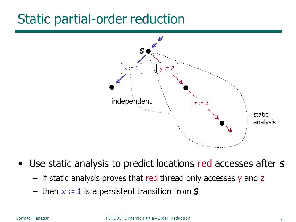 POPL'05: Dynamic Partial-Order ReductionCormac Flanagan5 Static partial-order reduction Use static analysis to predict locations red accesses after s