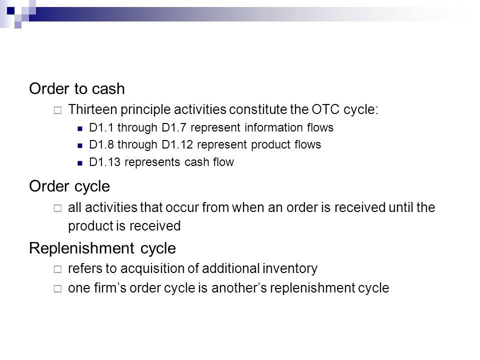 Order to cash Thirteen principle activities constitute the OTC cycle: D1.1 through D1.7 represent information flows D1.8 through D1.12 represent produ