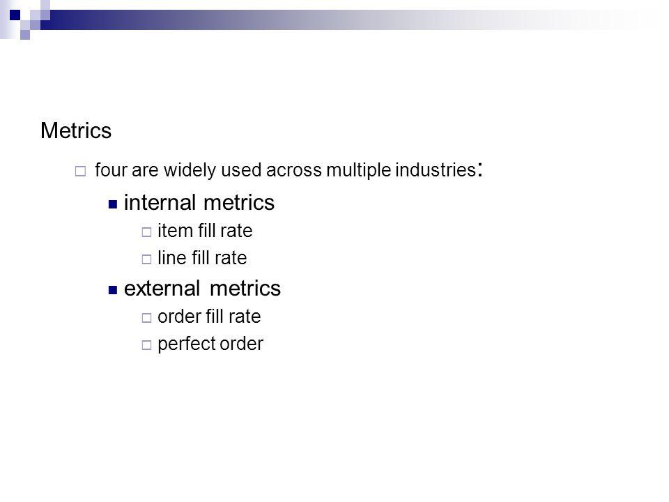 Metrics four are widely used across multiple industries : internal metrics item fill rate line fill rate external metrics order fill rate perfect orde