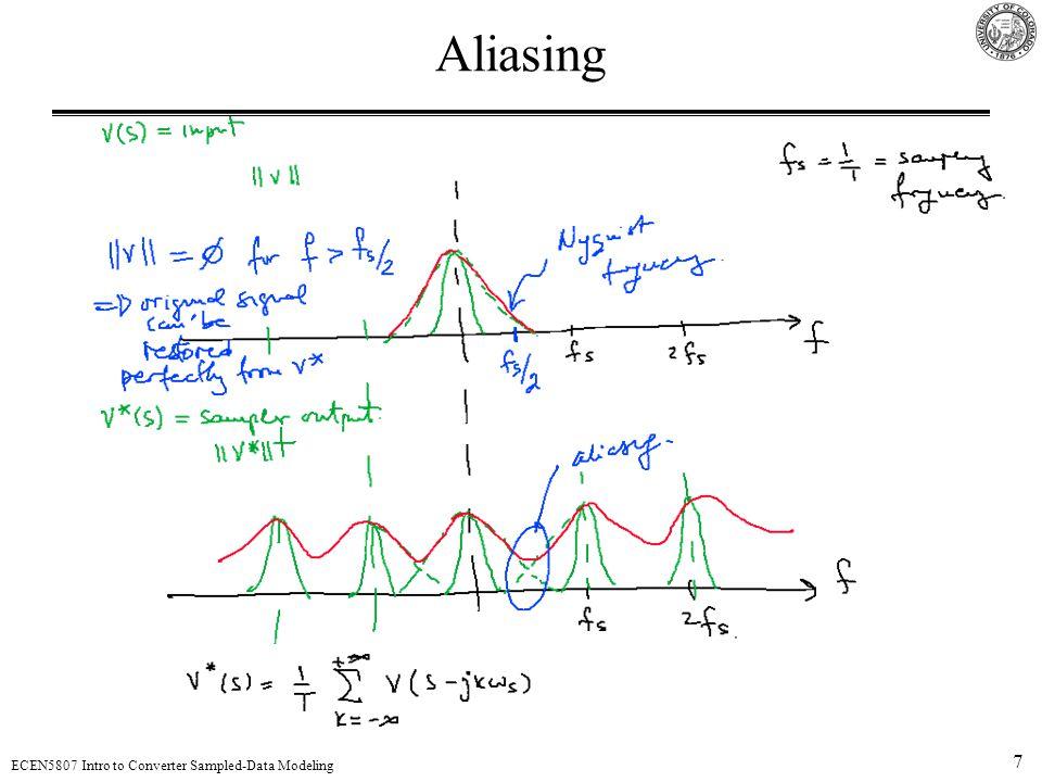 7 ECEN5807 Intro to Converter Sampled-Data Modeling Aliasing