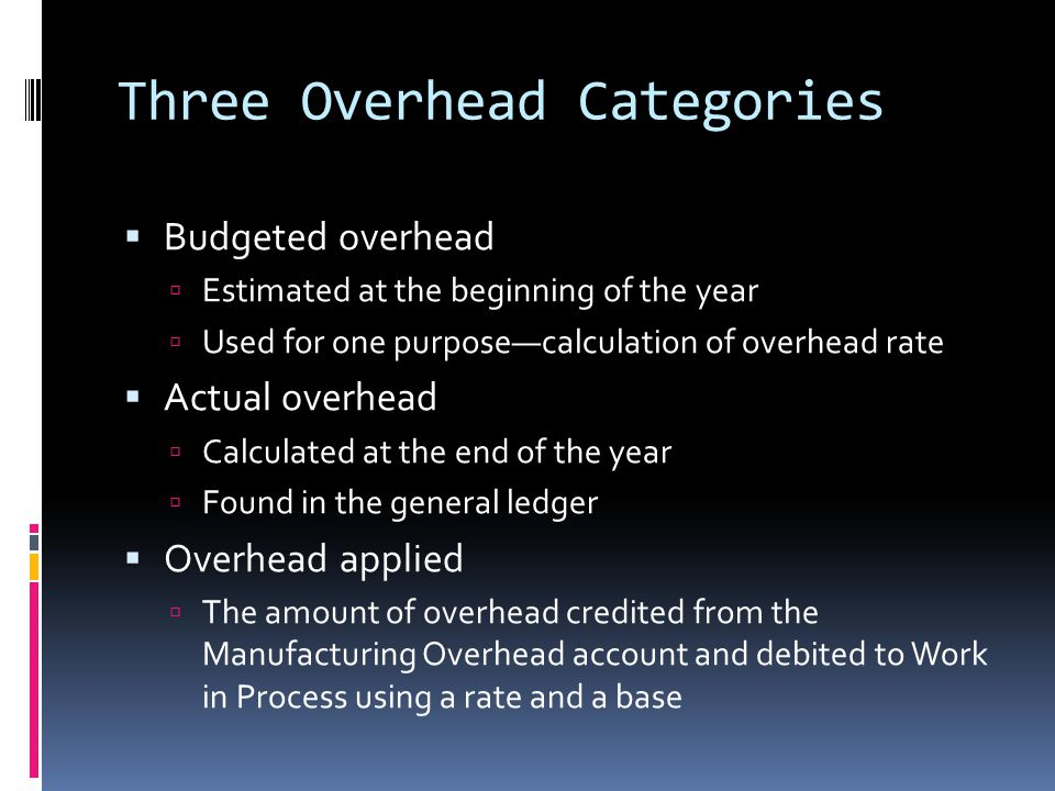 Overhead Rate Formula Rate = Budgeted Overhead/Base Base should be cost driver Examples of overhead bases include Direct labor hours Direct labor dollars Total costs Units manufactured And so on