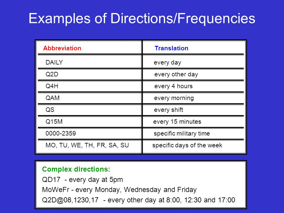 Examples of Directions/Frequencies Complex directions: QD17 - every day at 5pm MoWeFr - every Monday, Wednesday and Friday Q2D@08,1230,17 - every othe
