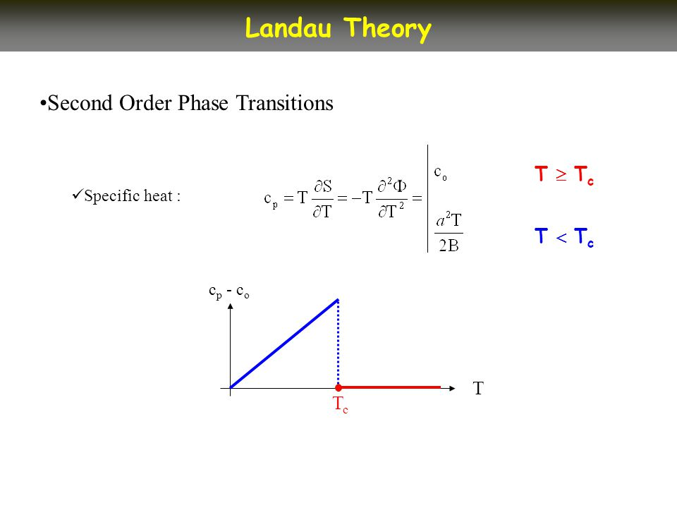 Second Order Phase Transitions Landau Theory Specific heat : T T c T TcTc c p - c o