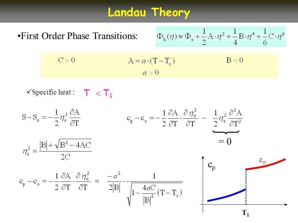 First Order Phase Transitions: Landau Theory Specific heat : T T 1 = 0 cpcp T1T1 coco