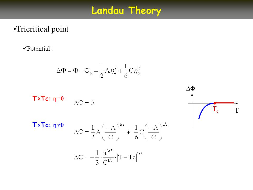 Landau Theory Potential : Tricritical point T>Tc: =0 T>Tc: 0 T TcTc