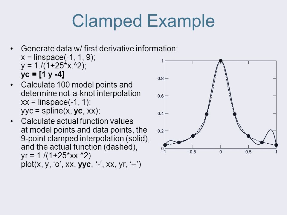 Clamped Example Generate data w/ first derivative information: x = linspace(-1, 1, 9); y = 1./(1+25*x.^2); yc = [1 y -4] Calculate 100 model points an