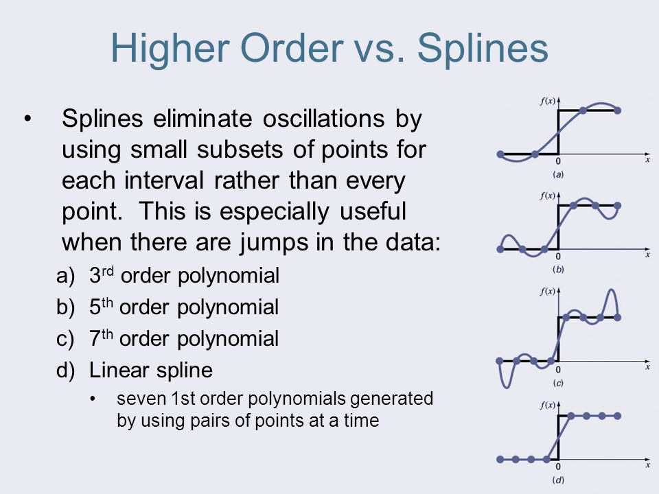 Spline Development Spline function (s i (x))coefficients are calculated for each interval of a data set.