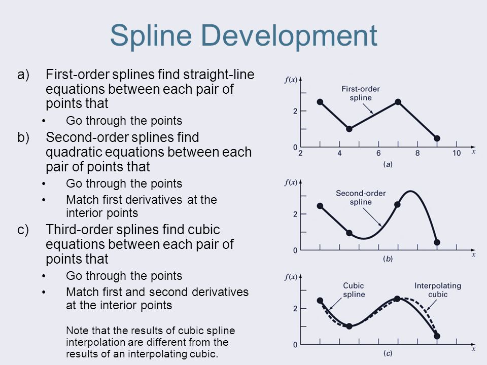 Cubic Splines While data of a particular size presents many options for the order of spline functions, cubic splines are preferred because they provide the simplest representation that exhibits the desired appearance of smoothness.