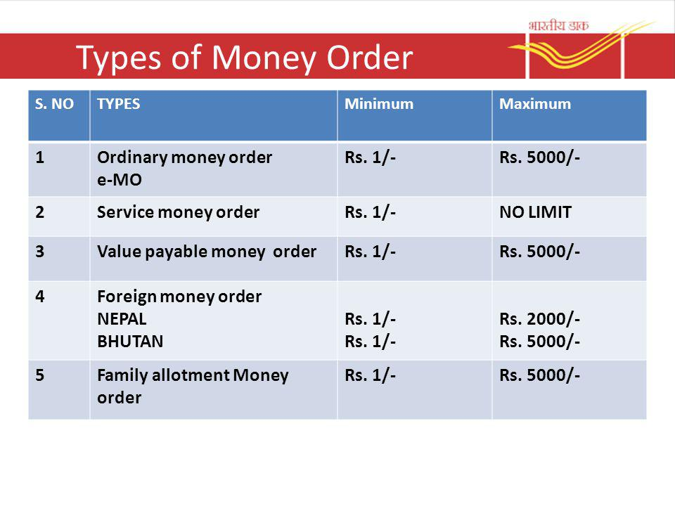 Types of Money Order S. NOTYPESMinimumMaximum 1Ordinary money order e-MO Rs. 1/-Rs. 5000/- 2Service money orderRs. 1/-NO LIMIT 3Value payable money or