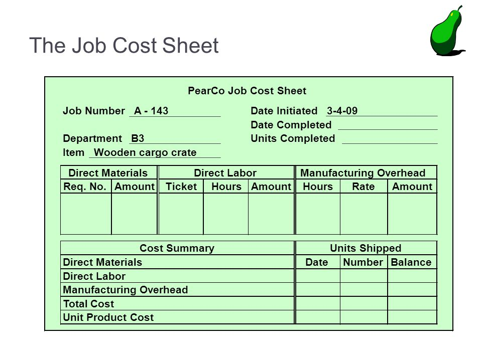 PearCo Job Cost Sheet Job Number A - 143Date Initiated 3-4-09 Date Completed Department B3Units Completed Item Wooden cargo crate Direct MaterialsDire