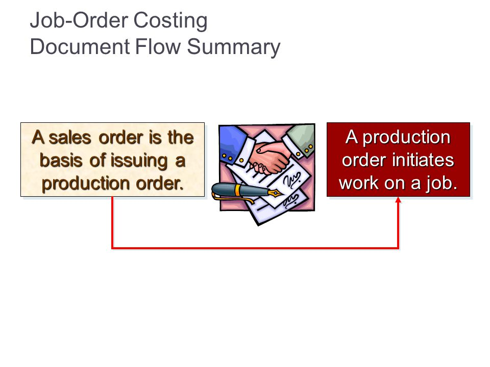 Job-Order Costing Document Flow Summary A sales order is the basis of issuing a production order. A production order initiates work on a job.