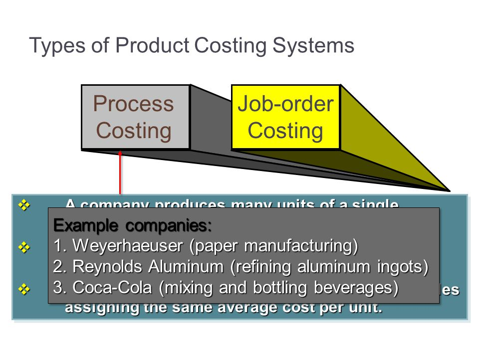 Types of Product Costing Systems Process Costing Job-order Costing A company produces many units of a single product. A company produces many units of