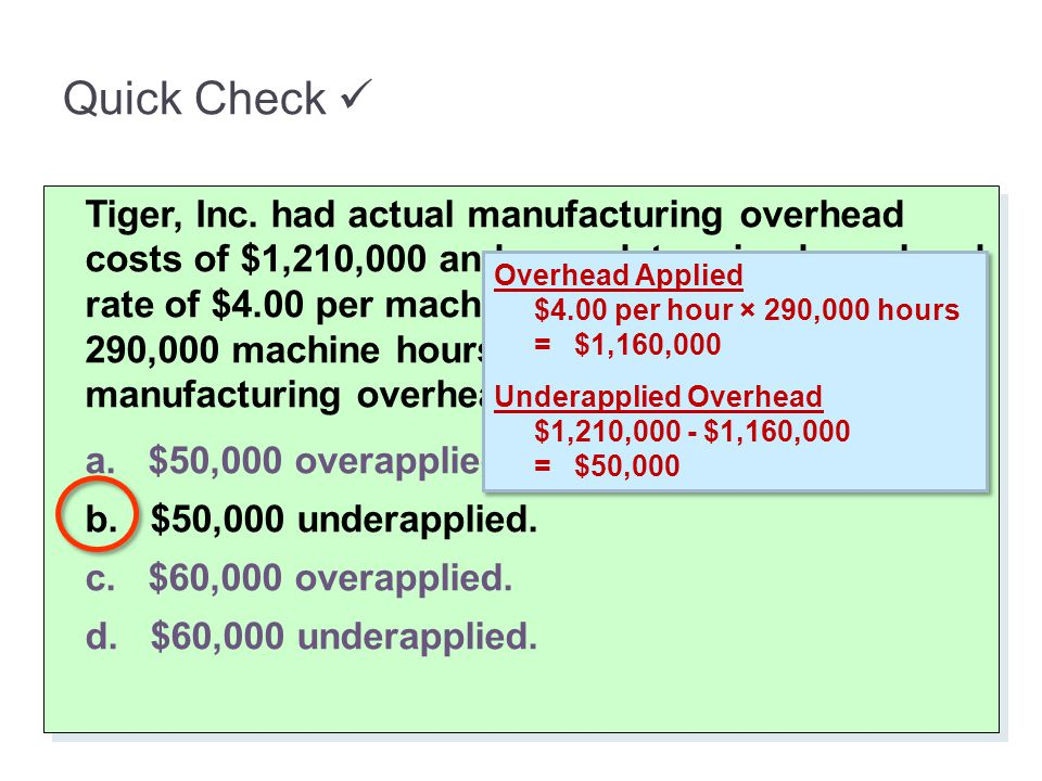 Tiger, Inc. had actual manufacturing overhead costs of $1,210,000 and a predetermined overhead rate of $4.00 per machine hour. Tiger, Inc. worked 290,