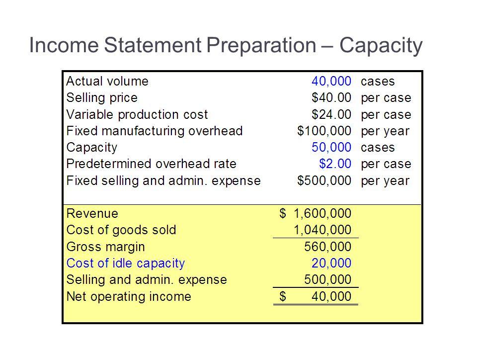Income Statement Preparation – Capacity