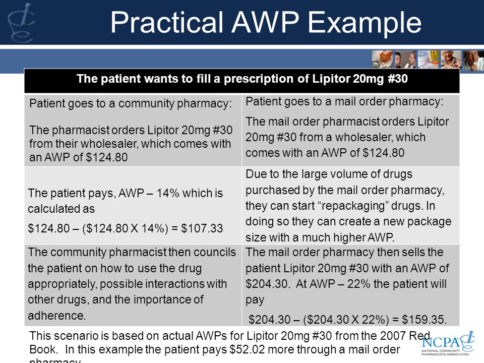 Practical AWP Example The patient wants to fill a prescription of Lipitor 20mg #30 Patient goes to a community pharmacy: The pharmacist orders Lipitor 20mg #30 from their wholesaler, which comes with an AWP of $124.80 Patient goes to a mail order pharmacy: The mail order pharmacist orders Lipitor 20mg #30 from a wholesaler, which comes with an AWP of $124.80 The patient pays, AWP – 14% which is calculated as $124.80 – ($124.80 X 14%) = $107.33 Due to the large volume of drugs purchased by the mail order pharmacy, they can start repackaging drugs.