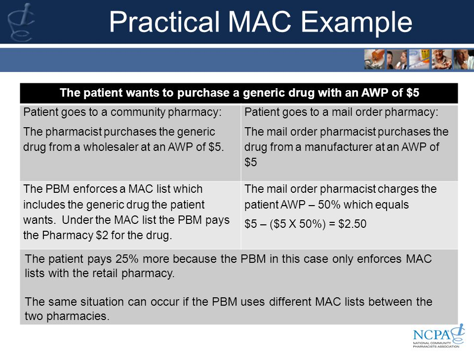 Practical MAC Example The patient wants to purchase a generic drug with an AWP of $5 Patient goes to a community pharmacy: The pharmacist purchases the generic drug from a wholesaler at an AWP of $5.