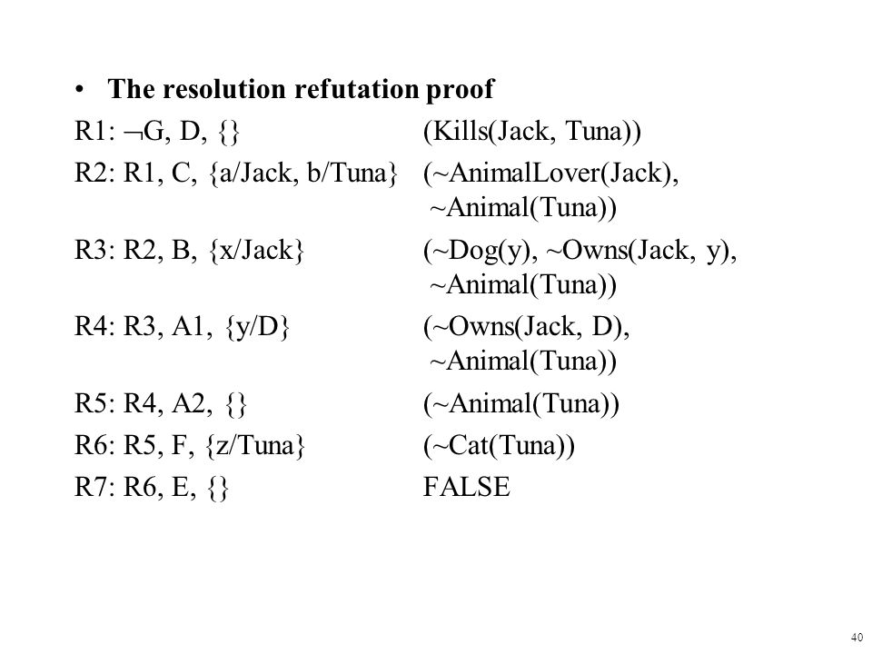 40 The resolution refutation proof R1: G, D, {}(Kills(Jack, Tuna)) R2: R1, C, {a/Jack, b/Tuna}(~AnimalLover(Jack), ~Animal(Tuna)) R3: R2, B, {x/Jack}
