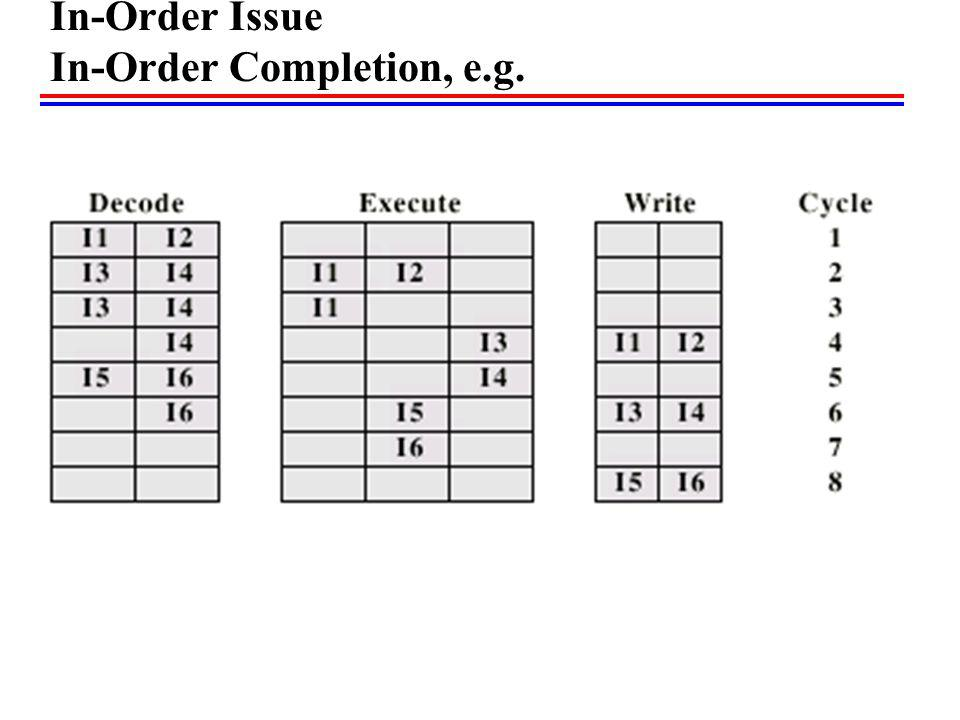 In-Order Issue In-Order Completion, e.g.