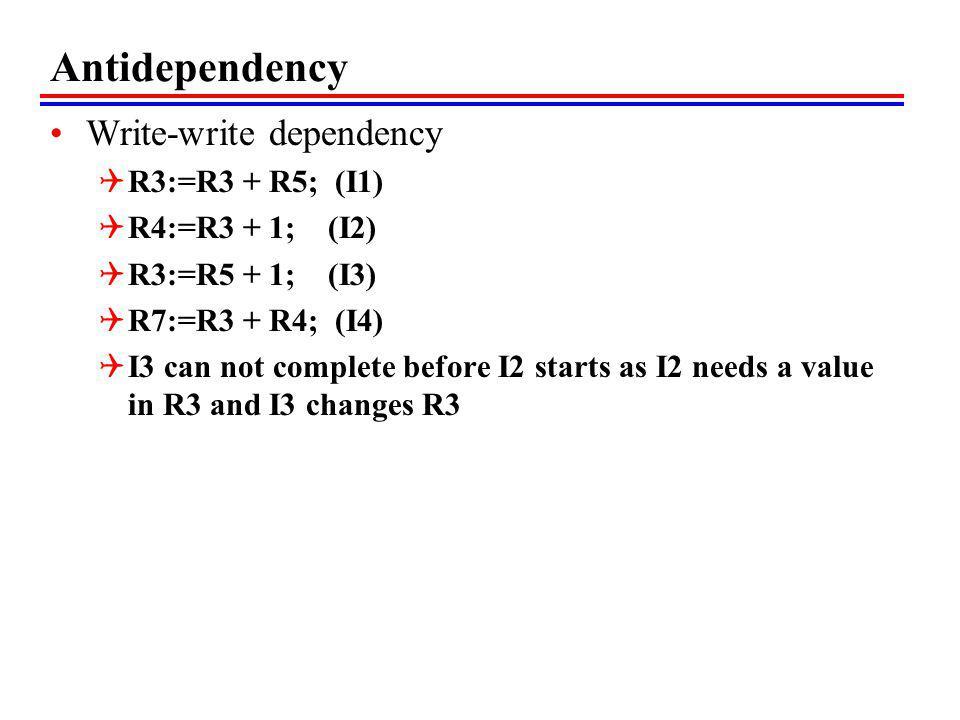 Antidependency Write-write dependency R3:=R3 + R5; (I1) R4:=R3 + 1; (I2) R3:=R5 + 1; (I3) R7:=R3 + R4; (I4) I3 can not complete before I2 starts as I2