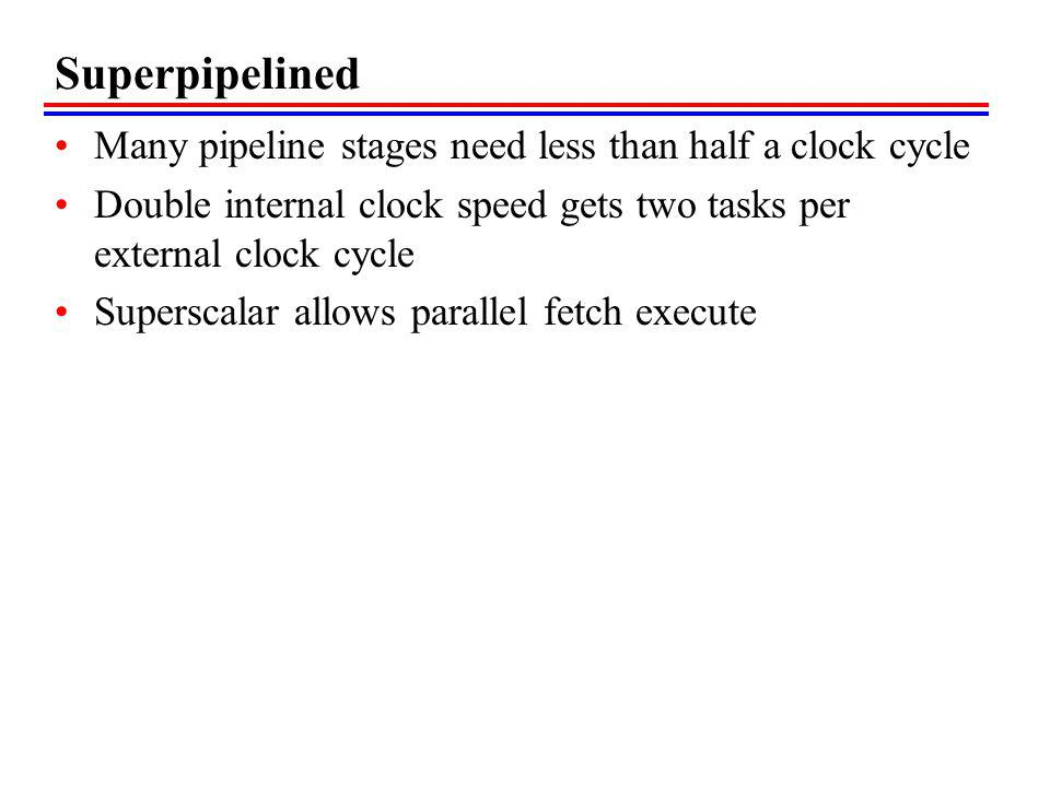 Superpipelined Many pipeline stages need less than half a clock cycle Double internal clock speed gets two tasks per external clock cycle Superscalar