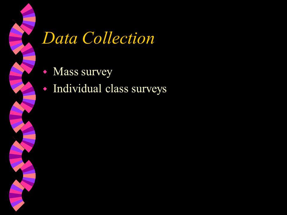 Data Collection w Mass survey w Individual class surveys