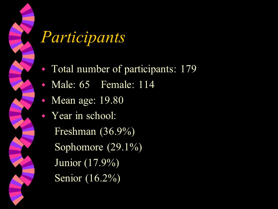 Participants w Total number of participants: 179 w Male: 65 Female: 114 w Mean age: 19.80 w Year in school: Freshman (36.9%) Sophomore (29.1%) Junior (17.9%) Senior (16.2%)