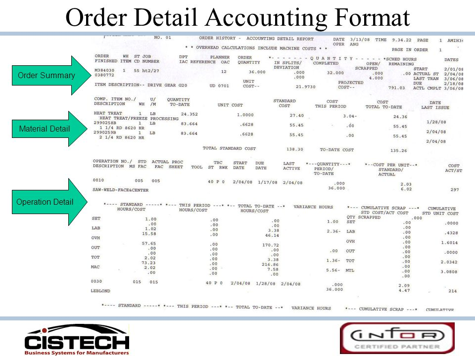 Order Detail Accounting Format Order Summary Material Detail Operation Detail
