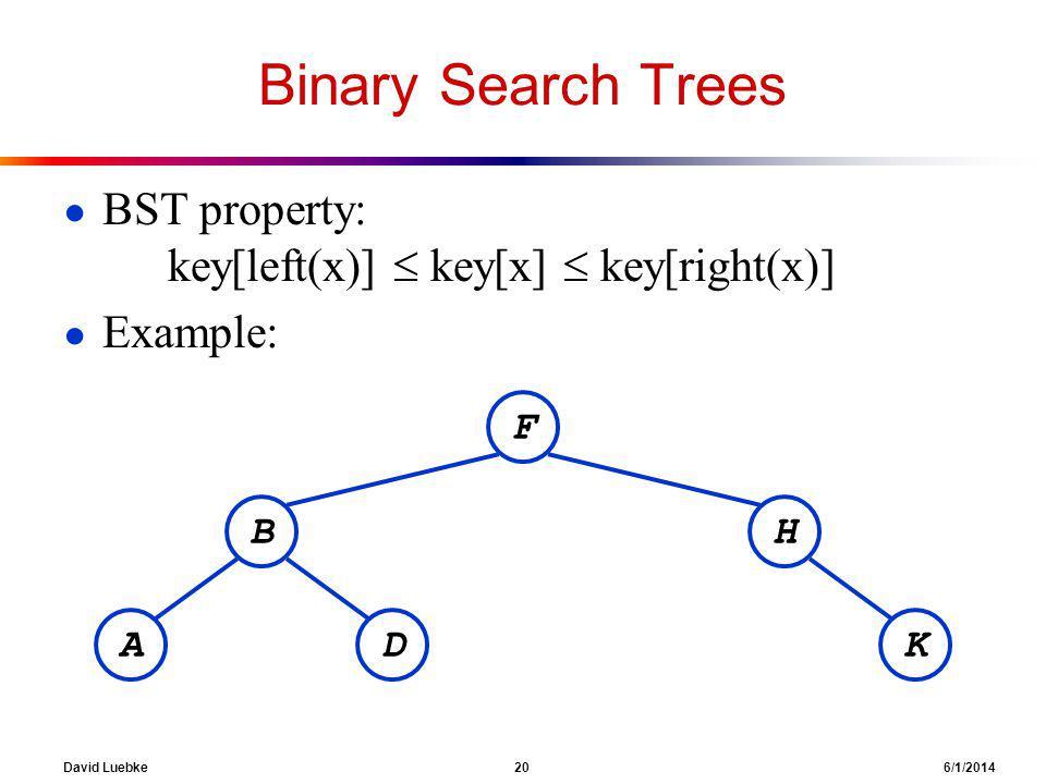 David Luebke 20 6/1/2014 Binary Search Trees BST property: key[left(x)] key[x] key[right(x)] Example: F BH KDA