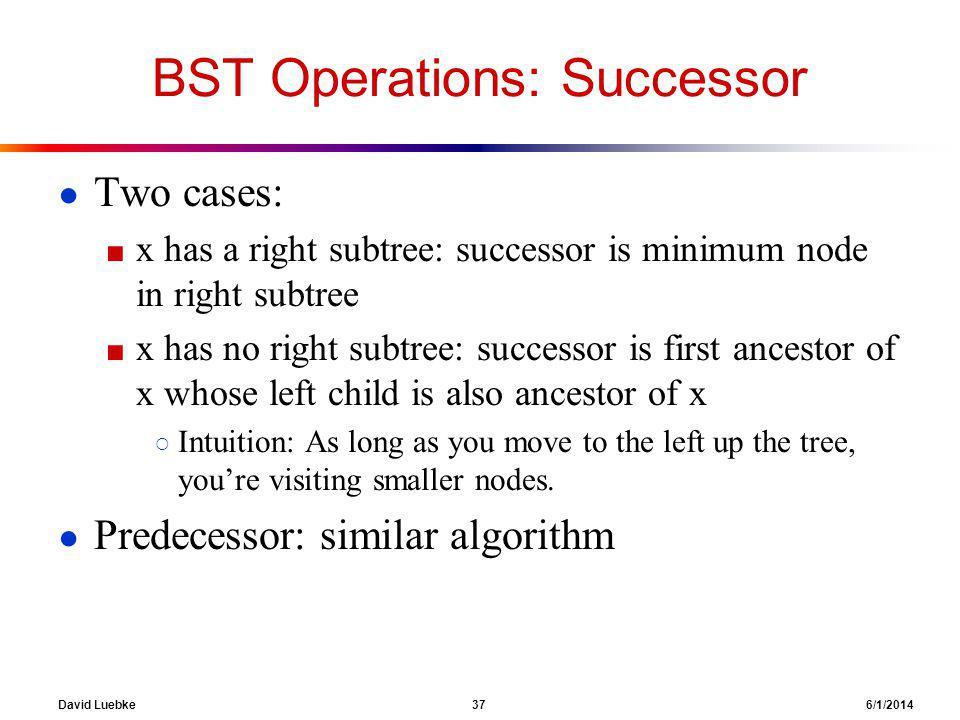 David Luebke 37 6/1/2014 BST Operations: Successor Two cases: x has a right subtree: successor is minimum node in right subtree x has no right subtree