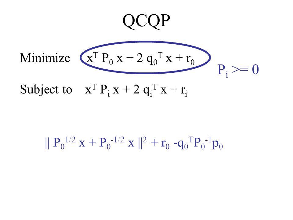 QCQP Minimize x T P 0 x + 2 q 0 T x + r 0 Subject to x T P i x + 2 q i T x + r i P i >= 0 || P 0 1/2 x + P 0 -1/2 x || 2 + r 0 -q 0 T P 0 -1 p 0