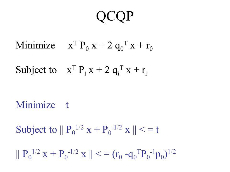 QCQP Minimize x T P 0 x + 2 q 0 T x + r 0 Subject to x T P i x + 2 q i T x + r i Minimize t Subject to || P 0 1/2 x + P 0 -1/2 x || < = t || P 0 1/2 x + P 0 -1/2 x || < = (r 0 -q 0 T P 0 -1 p 0 ) 1/2