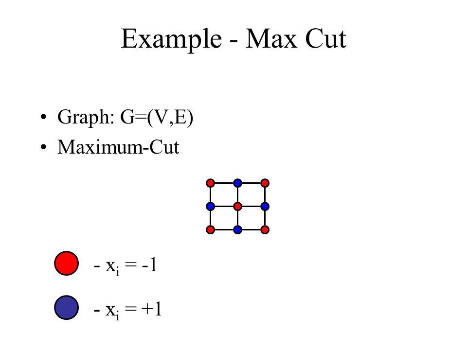 Graph: G=(V,E) Maximum-Cut Example - Max Cut - x i = -1 - x i = +1